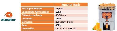 zunatur